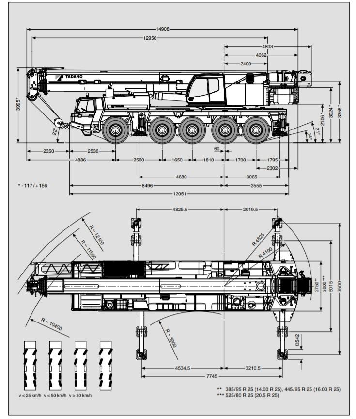 Dữ liệu kích thước xe cẩu Tadano ATF110G-5