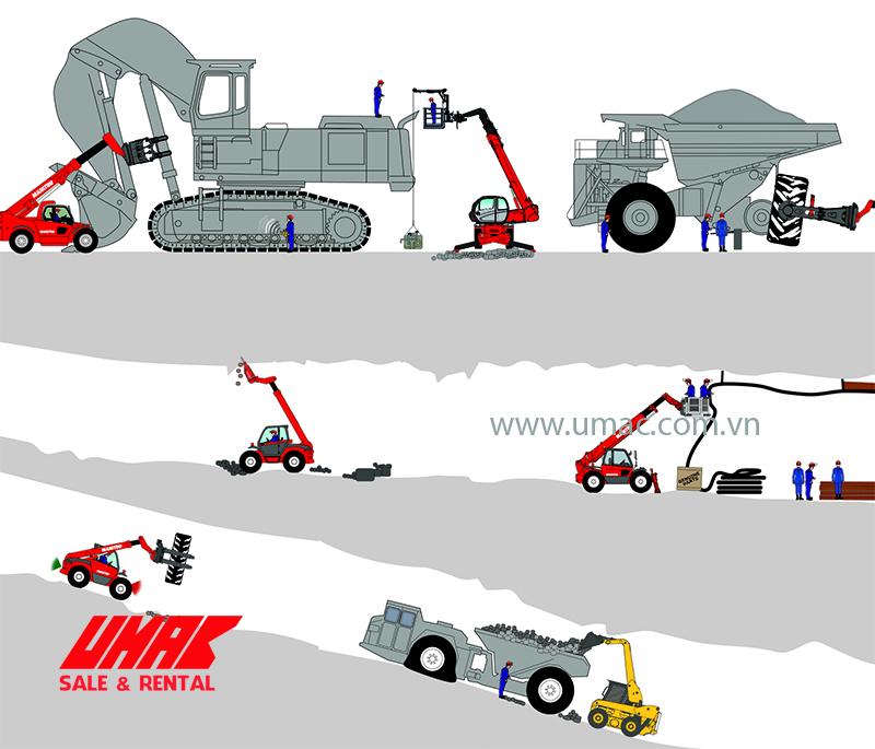 Các loại xe nâng phục vụ ngành khai thác mỏ - khoáng sản